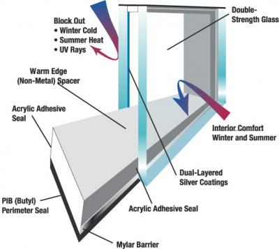 Super Insulated Windows Home Design Collection: super insulated windows